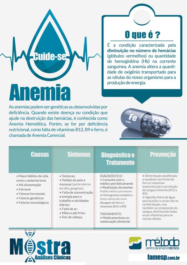 folder-anemia