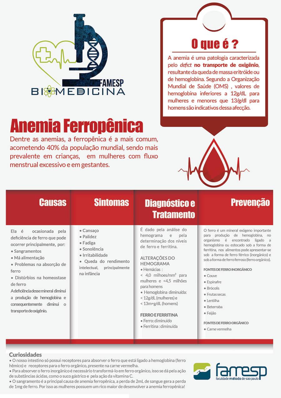 reuniao-cintifica-biomedicina-anemia-famesp